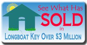 Recent Longboat Key real estate sales over $3,000,000