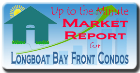 The latest Longboat Key real estate report for boy front condos