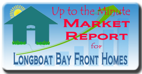 See the Longboat Key Real Estate Bay Front Homes market and pricing report