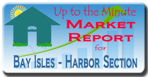See the Bay Isles Harbor Section real estate market and pricing report