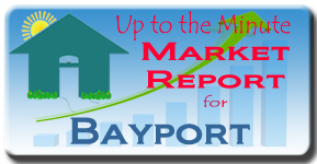 The Bayport Real Estate Pricing analysis report