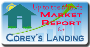 See the current Corey's Landing Real Estate Market Report
