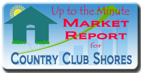 The Country Club Shores Real Estate analysis and report