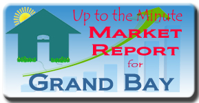 The Grand Bay real estate market analysis