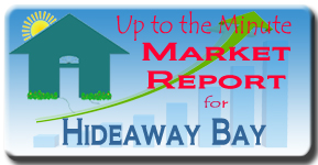 The Hideaway Bay Real Estate Market and Pricing Report