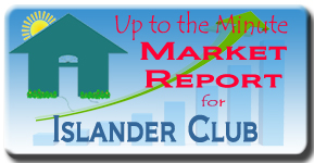 The latest market analysis of the Islander Club Condos on Longboat Key