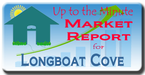 The Longboat Cove real estate market pricing report