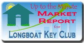 THe latest market analysis at the Longboat Key Club