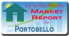 The Portobello real estate market pricing and analysis report