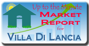 The Villa di Lancia market analysis and pricing report on Longboat Key