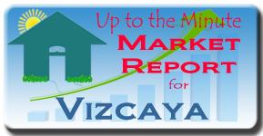 The latest market analysis for Vizcaya on Longboat Key
