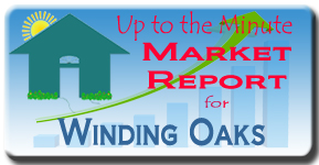 The Winding Oaks Real Estate Pricing and Market Report