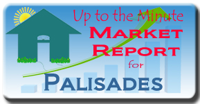 The latest real estate market analysis for Palisades in Sarasota, FL