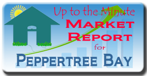 The latest market research and analysis for the condos at Peppertree Bay on SIesta Key