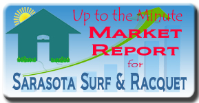 The latest real estate report for Sarasota Surf and Racquet on Siesta Key