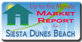 See the latest real estate analysis for SIesta Dunes Beach