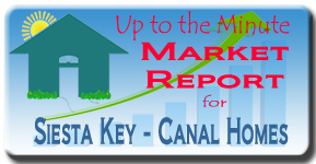 The canal front home market analysis for Siesta Key real estate in Sarasota County, Florida