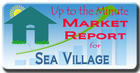 The latest market analysis for the condos at Sea Village on Siesta Key - Just Updated
