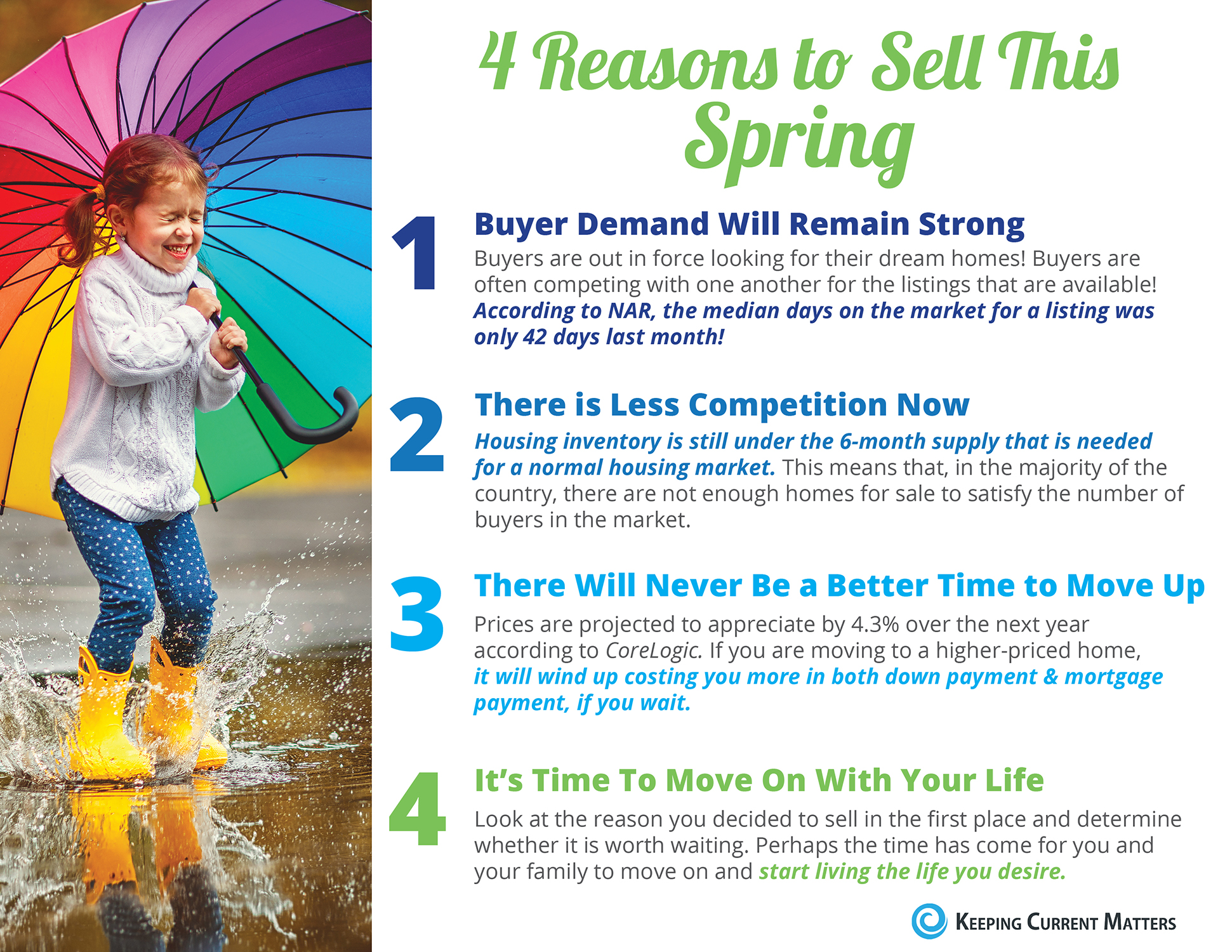 4 Reasons to Sell in the Spring