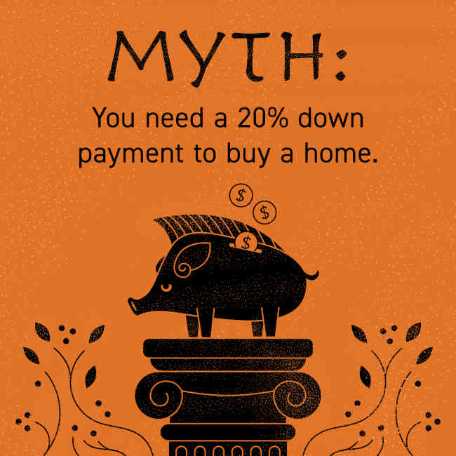 Home Loans Don't need 20 percent down