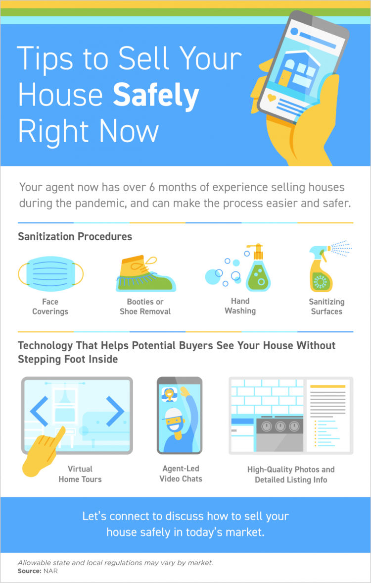 Sell Your House Safely infographic