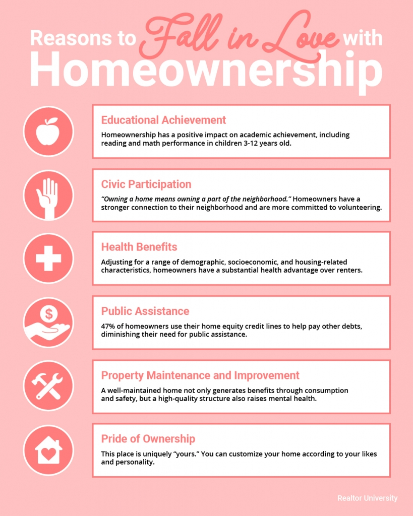 2020 reasons to fall in love with home ownership in Surprise AZ Infographic