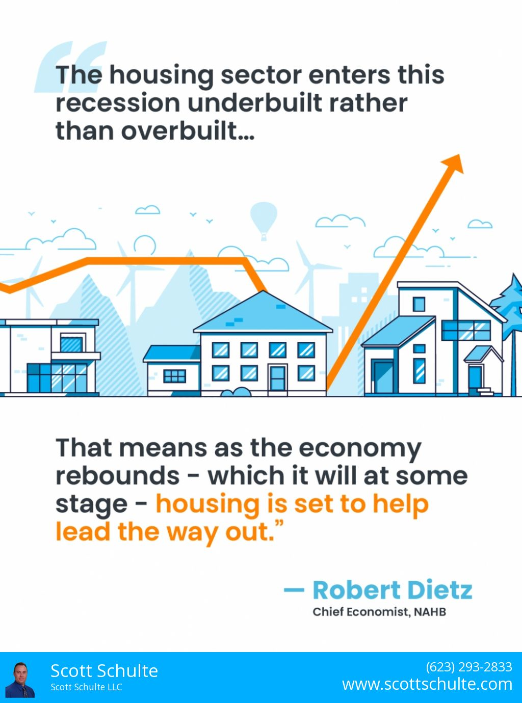2020 recession Rebound chart and infographic