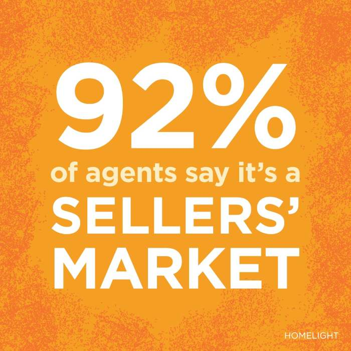 Percentage of Real Estate Agents that believe we are in a Sellers Market, 92 percent of agents say it's a Sellers Market
