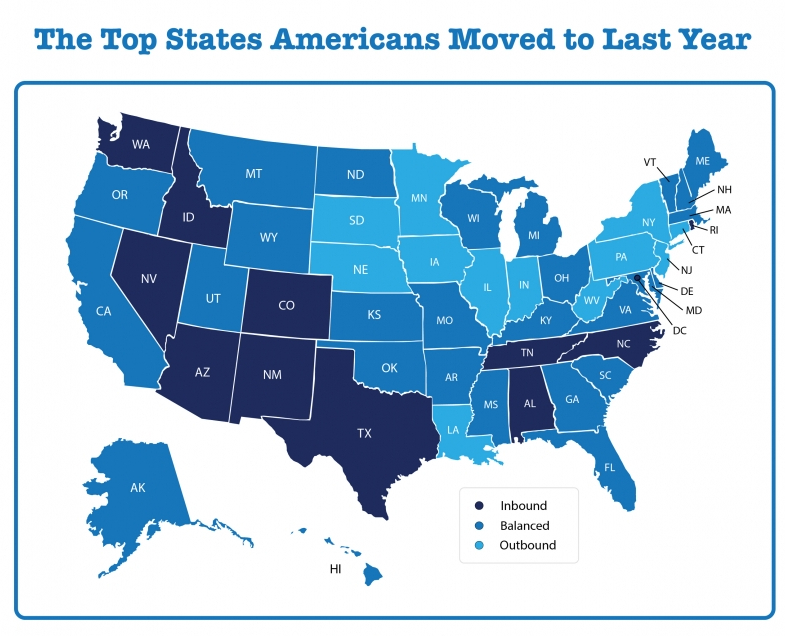 Arizona is in top 10 states to relocate to info-graphic
