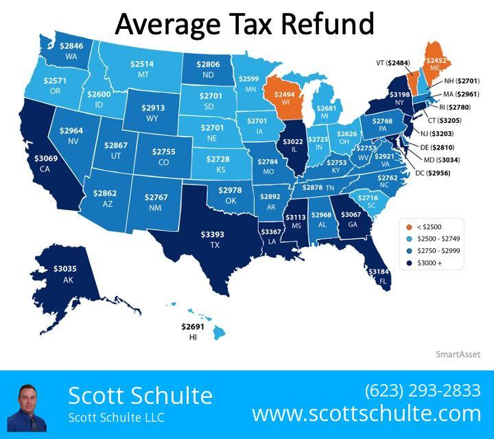 Average Refund By State
