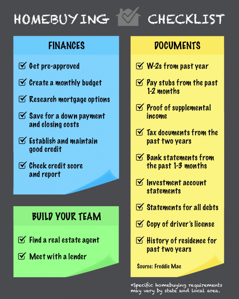Home Buying Checklist Info-graphic