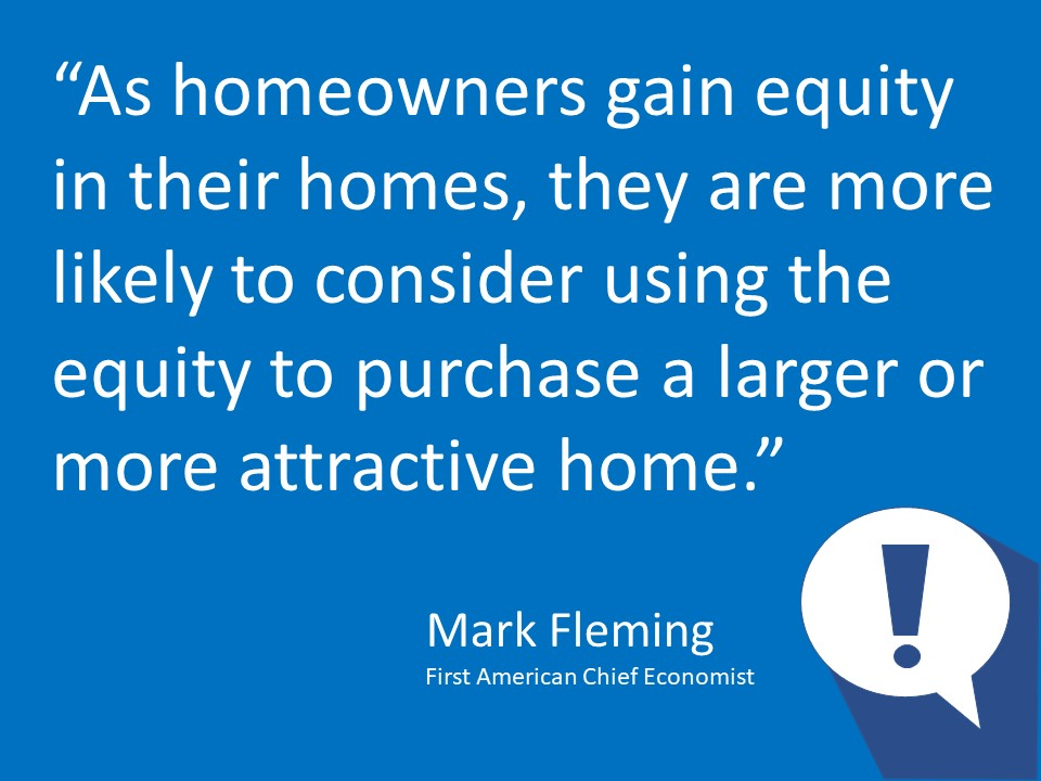 information about home equity