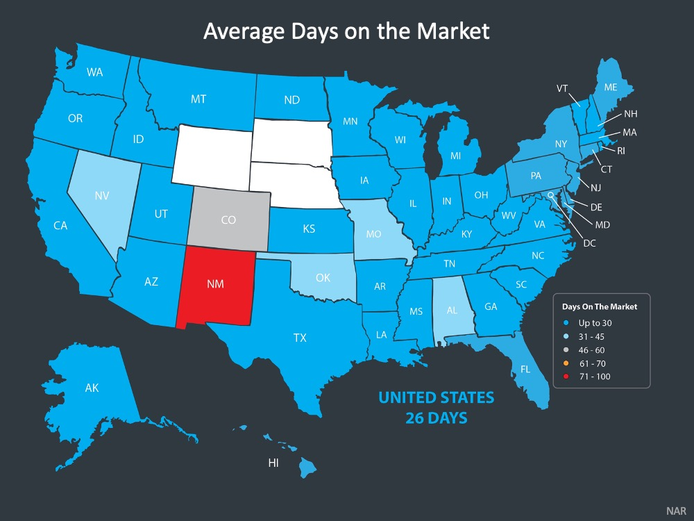 Home days on the market chart/infographic