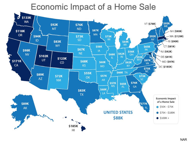 Economic impact of a home sale chart, Arizona 89k