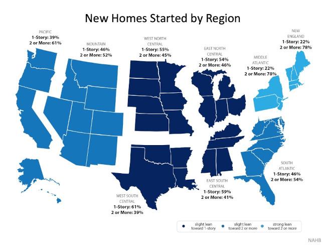 Single Level Home Starts Chart