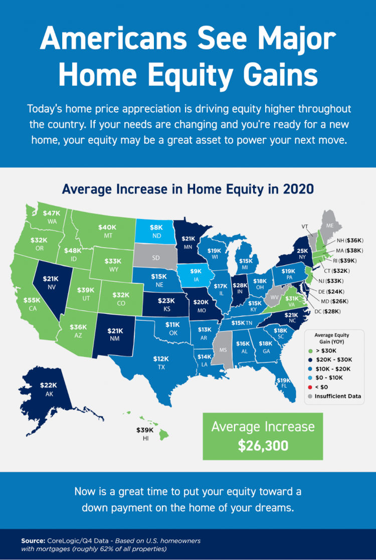 Equity for homeowners in Arizona infographic