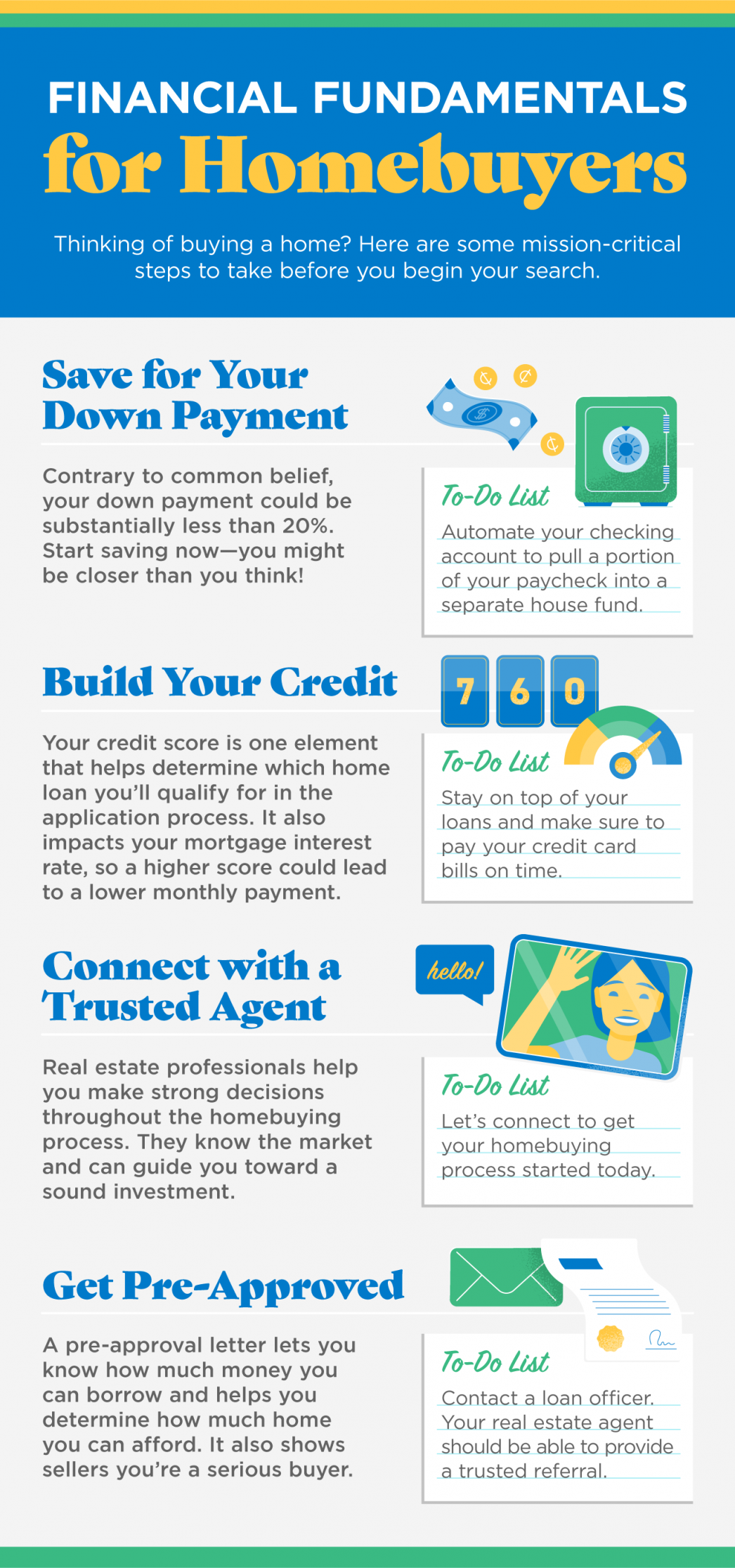 Infographic for buyers about financial fundamentals