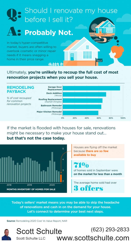 Renovate Infographic