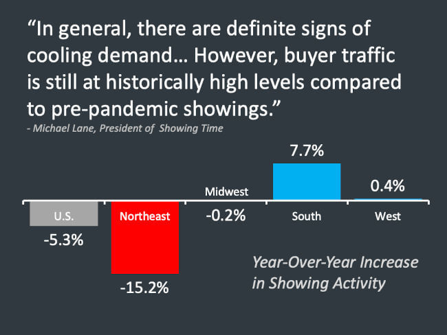 Make Home Buyers Feel At Home and Buyer Demand Chart