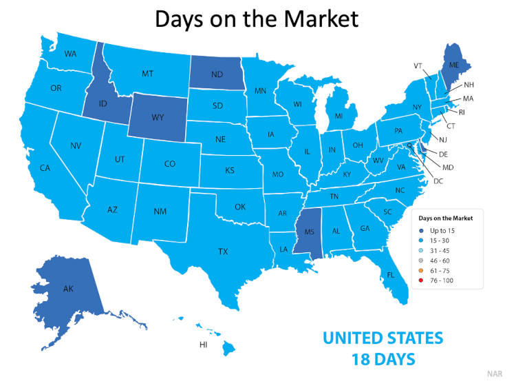 Eighteen days is fast, and it's a new record. Here are the days the average house is on the market in each state: