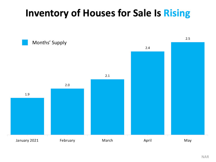 Inventory of houses for sale rising in Arizona