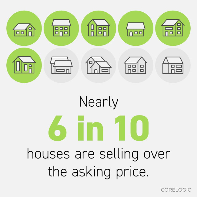 homes are selling over asking price