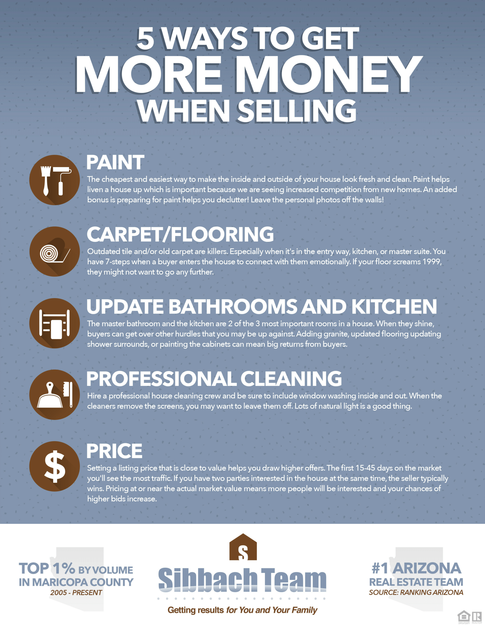 Get More Money When Selling