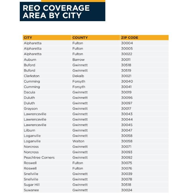 city coverage