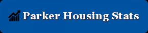 Parker housing market stats