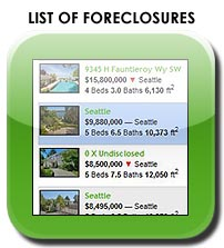 List of foreclosures in Whidbey Island
