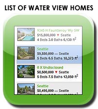 List of water view homes for sale in Lake City