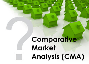 What Is A Comparative Market Analysis (CMA)?. Real Estate ...