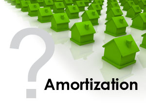 real estate what is amortization