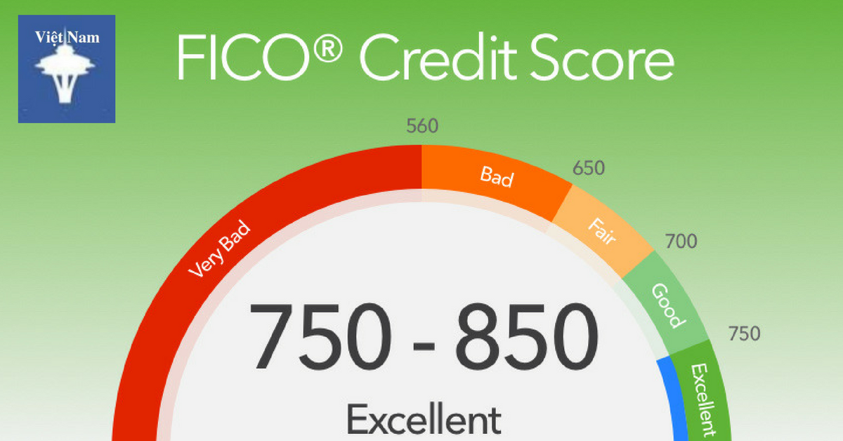 Dating site focuses on couples credit scores